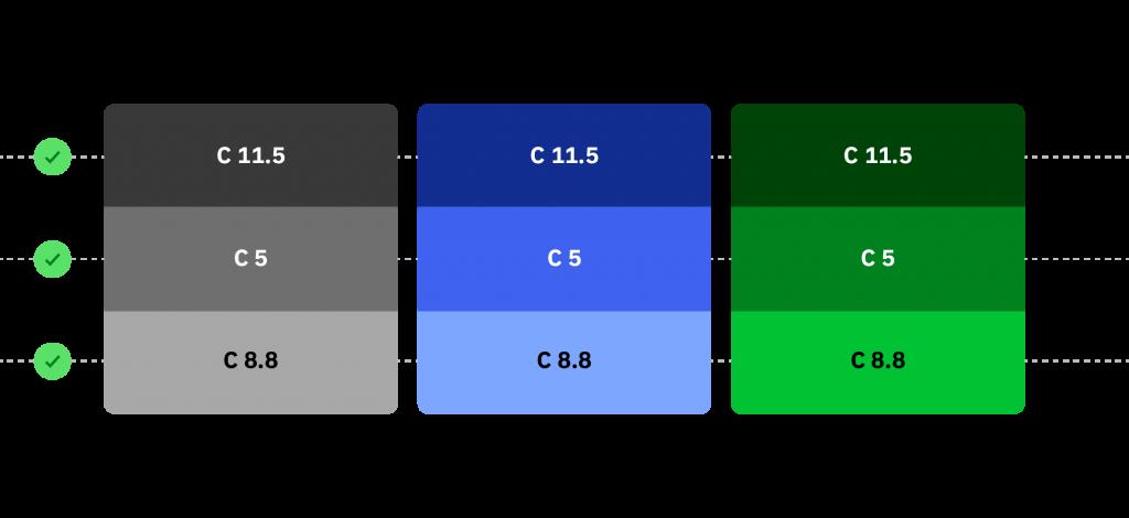 Contrast 2 1024x470 - Jak tvořit systematické barvy pro digitální produkty