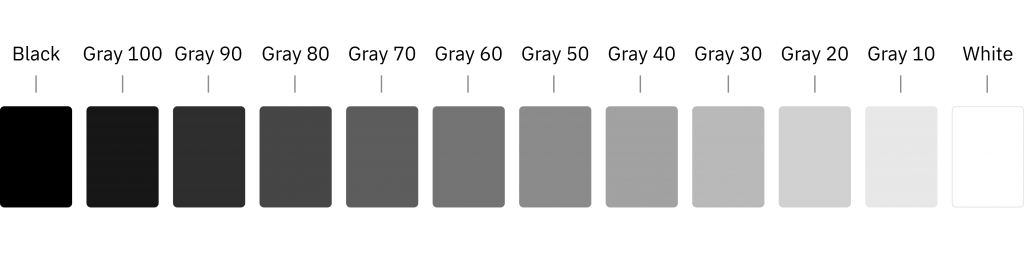 Gray palette 0 100 naming 1 1024x260 - Jak tvořit systematické barvy pro digitální produkty