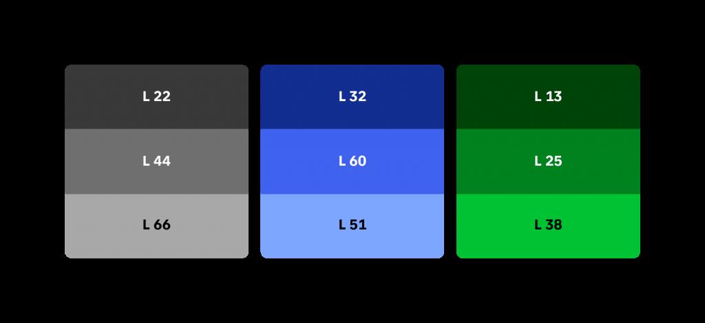 Lightness HSL 1 1024x470 - Jak tvořit systematické barvy pro digitální produkty