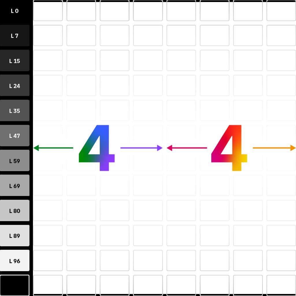 Paleta barev 4 4 1024x1024 - Jak tvořit systematické barvy pro digitální produkty