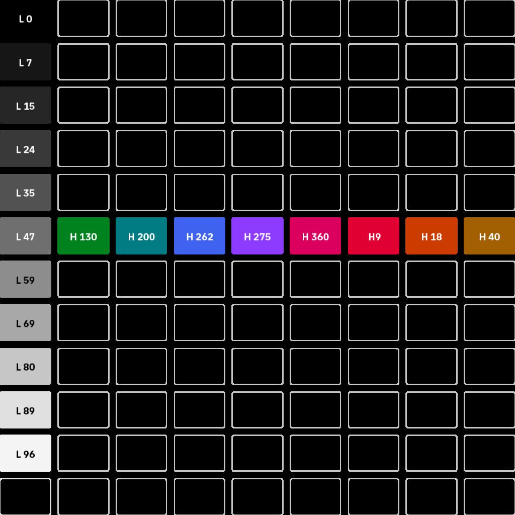 Paleta barev baseline colors 1 1024x1024 - Jak tvořit systematické barvy pro digitální produkty