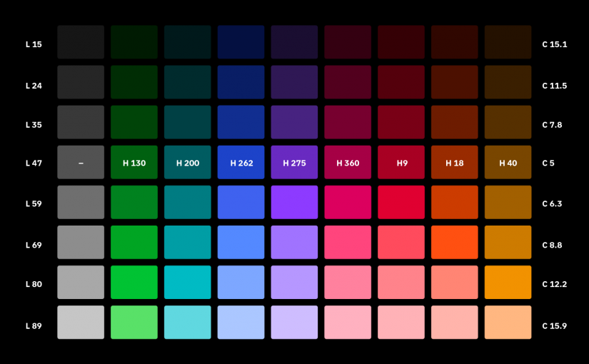 Jak tvořit systematické barvy pro digitální produkty